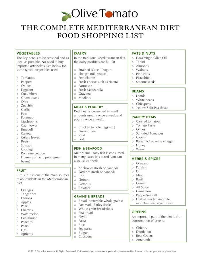 mediterranean diet plan with shopping list