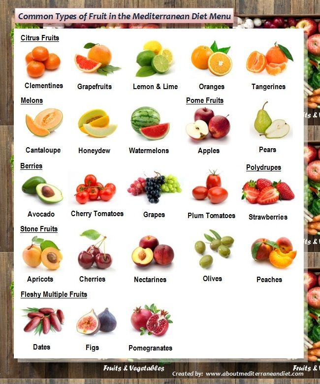 Mediterranean Diet Types Of Food