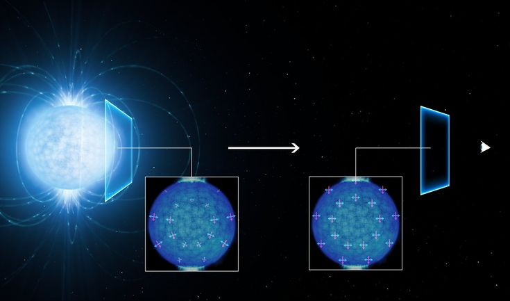 Astronomers Observe Strange Quantum Distortion in Empty Space for the First Time Ever
