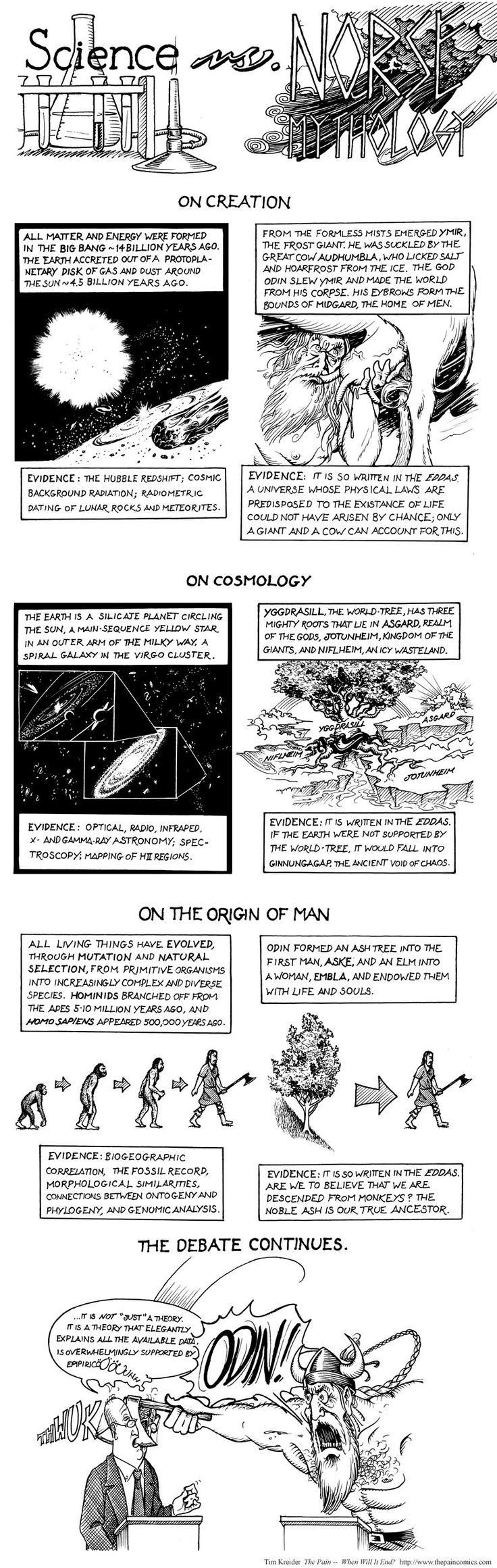 Science vs. Norse Mythology