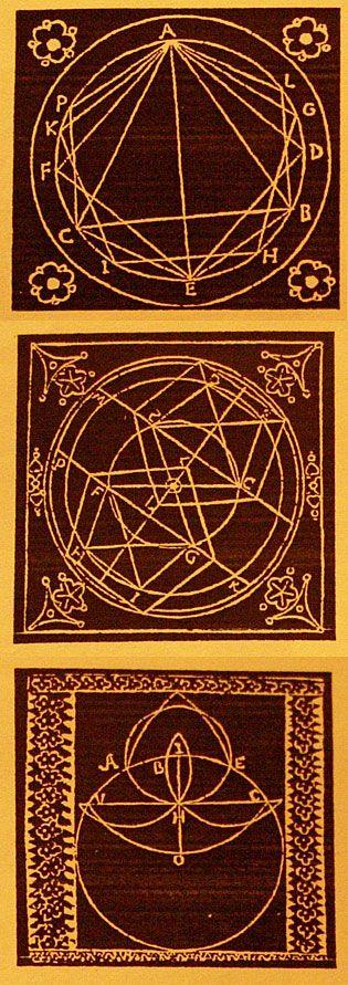Giordano Bruno memory system / Sacred Geometry <3