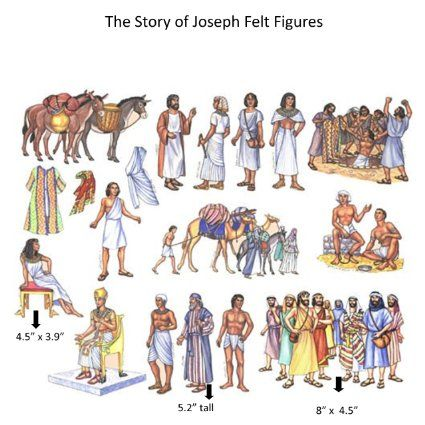 Play figurines / storytelling visuals: The Story of Joseph in Egypt Felt Figures for Flannel Board Bible Stories-precut