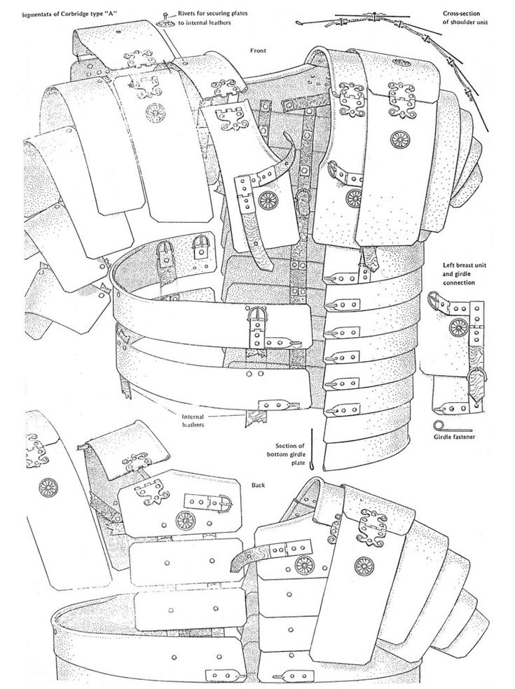 The construction of Roman armour.