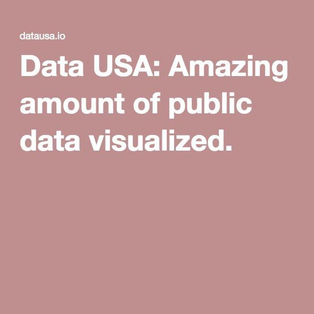 Data USA: Amazing amount of public data visualized.