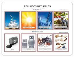 Los recursos naturales se dividen en dos los renovables que son los recuperables en poco tiempo ejemplo: el viento, el sol y el agua y los no renovables que son recuperados en miles de años ejemplo: petroleo el gas y los minerales