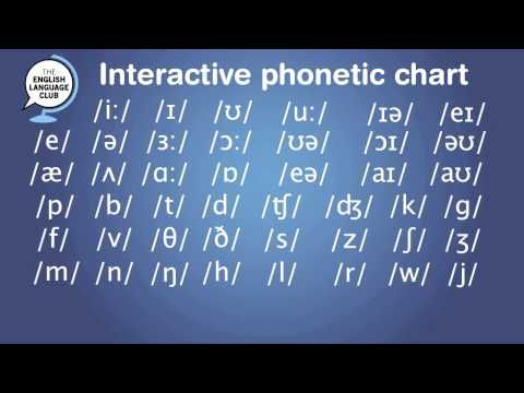 Interactive Phonetic chart for English Pronunciation - YouTube