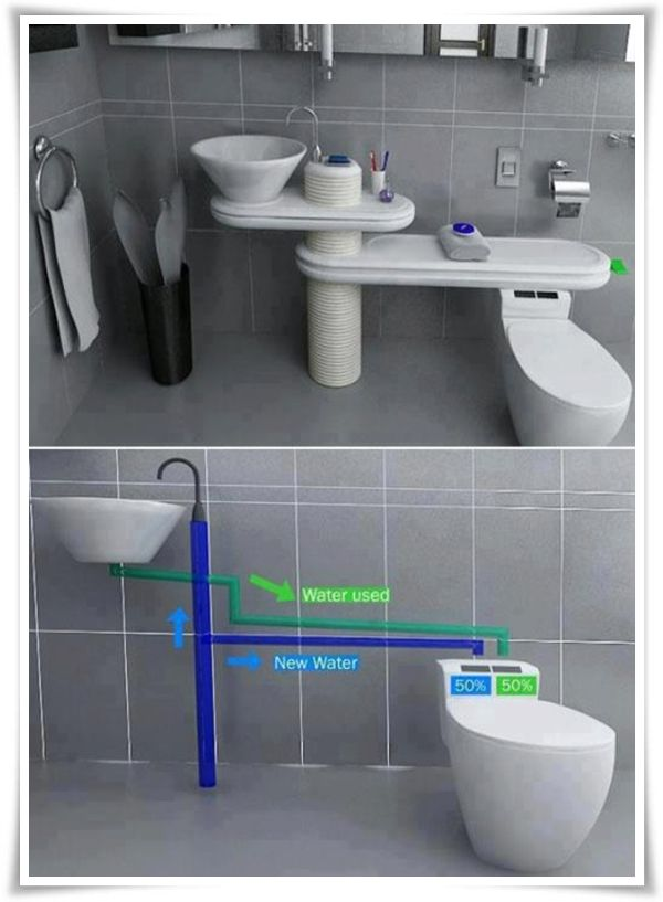 9 Best Innovative Bathrooms Images On Pinterest Bathroom Modern Bathroom And Bathroom Ideas