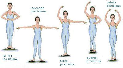 #passi di #danza. Le #posizioni delle braccia.