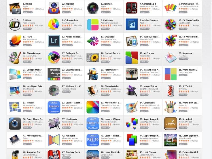 12 Best images about PTG logo ideas on Pinterest : App design, Logos ...