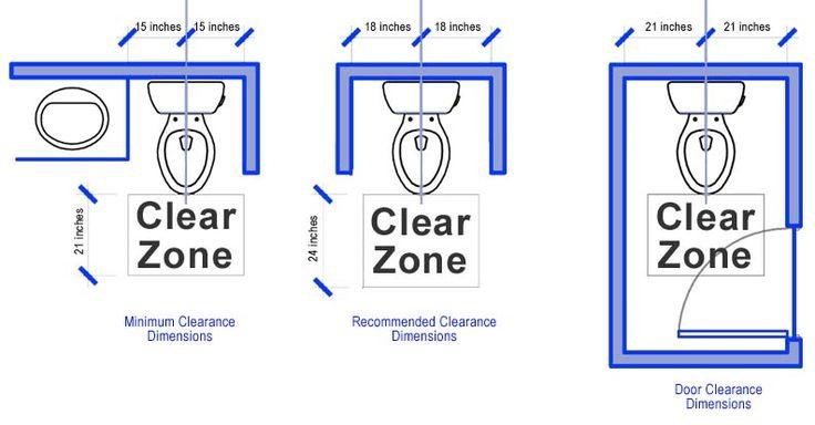 Minimum Clearance Space Bathroom Toilet Amp Bidet Ideas