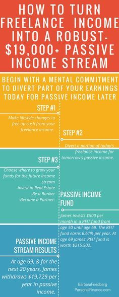 How to Turn Freelance Income Into a Passive Income Stream