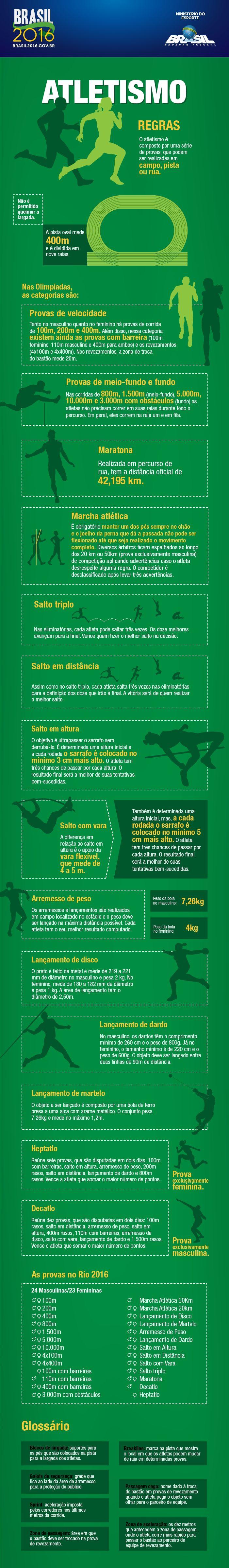infografico_atletismook-01.png