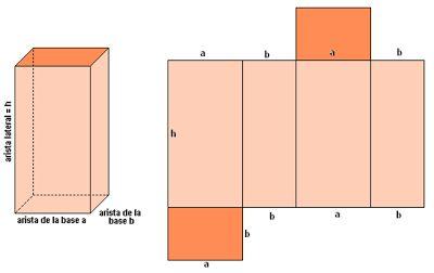 desarrollo de un prisma de base rectangular - Buscar con Google