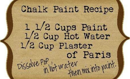 Chalk Paint Recipe - so far I've painted several shelves, a file cabinet, and two bookcases. Super fun and easy!