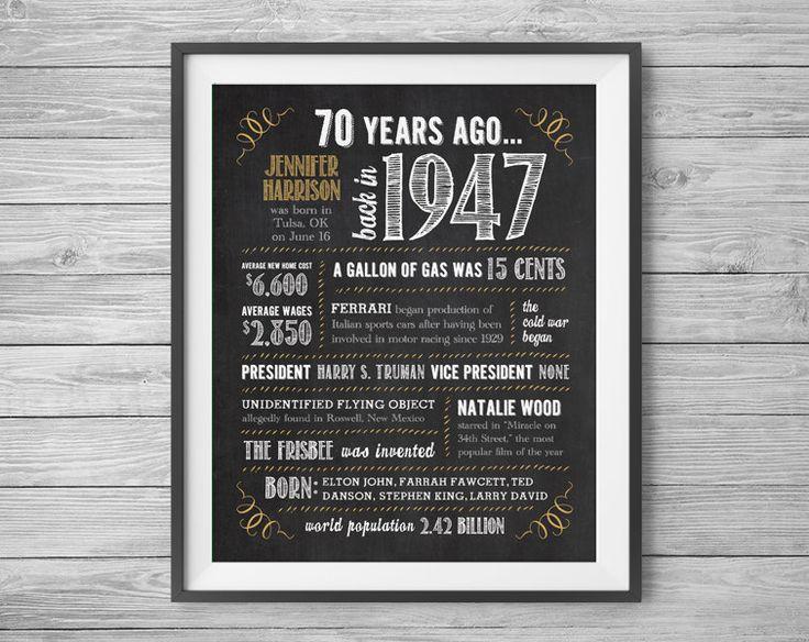 PERSONNALISÉ 70e anniversaire ou anniversaire signe de par NviteCP
