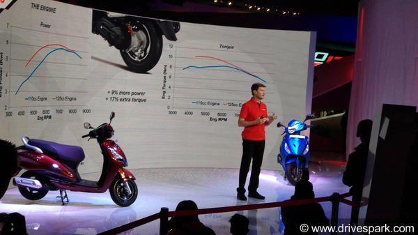 Auto Expo 2018: Hero Duet 125 And Maestro 125 Unveiled
