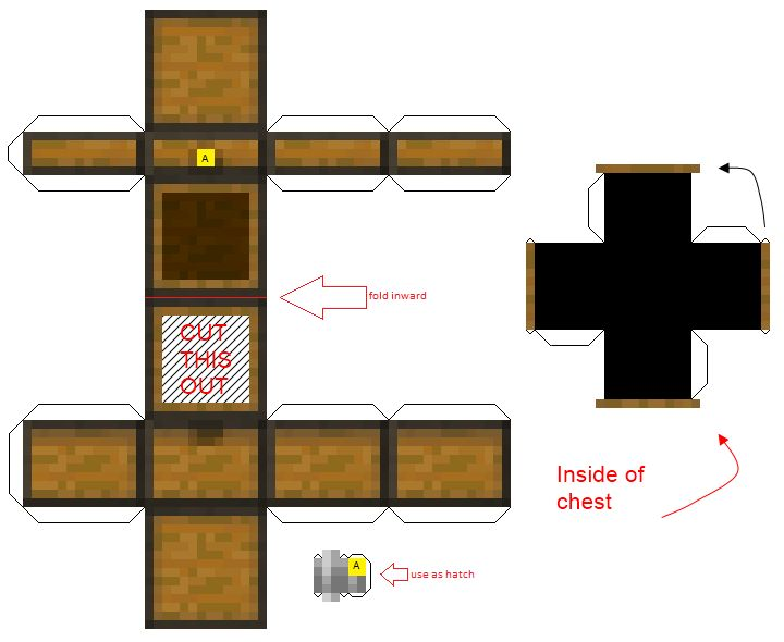 Minecraft Opening Chest Cubee Printables Papercraft
