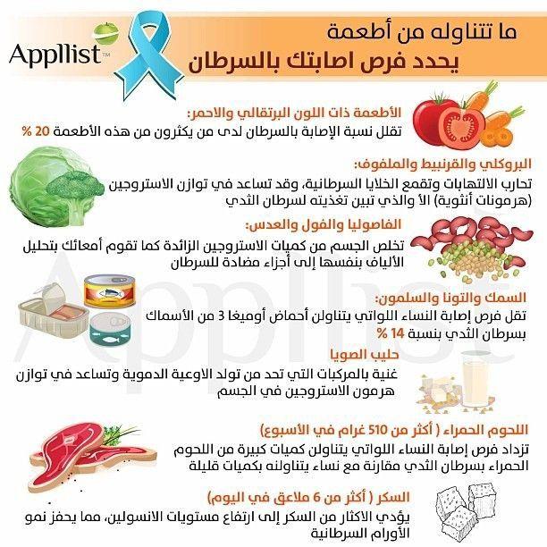 Pin By ريم On فلسفة الحياة Health Health Food Hijama