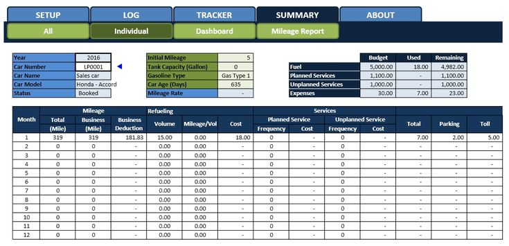 Fleet Management Excel Spreadsheet Free Check More At
