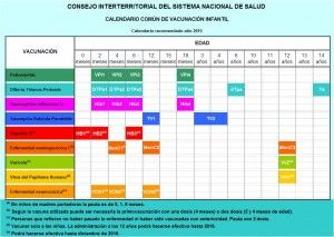 Nuevo calendario vacunal