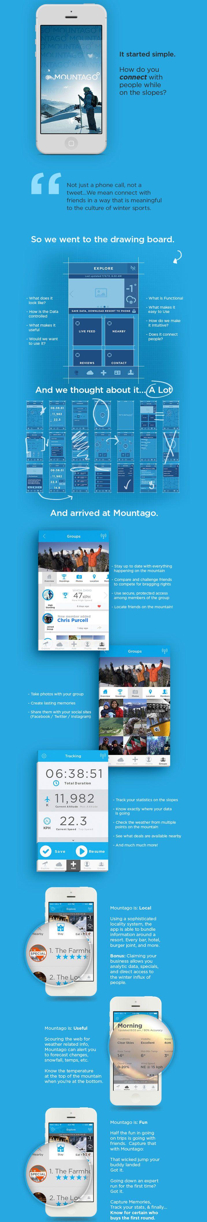 Mountago App  #ui #ux #iphone #ios #design