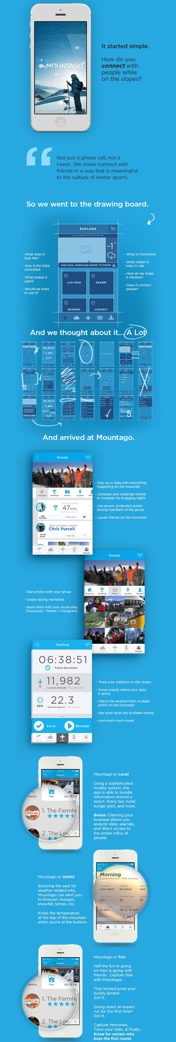 Connect with people during winter sports:  my take?  hot cocoa and a fireplace.  Mountago App