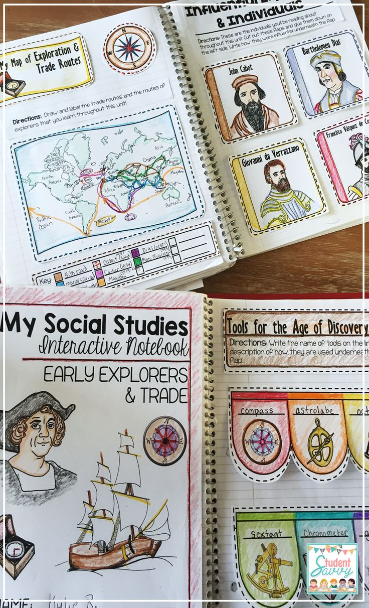 The Age of Exploration Interactive Notebook featuring famous explorers and trade routes. My students love creating these notebooks!