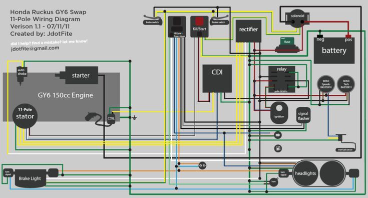 Ruckus Gy6 Swap Wiring Diagram Honda Documentation For Gy6