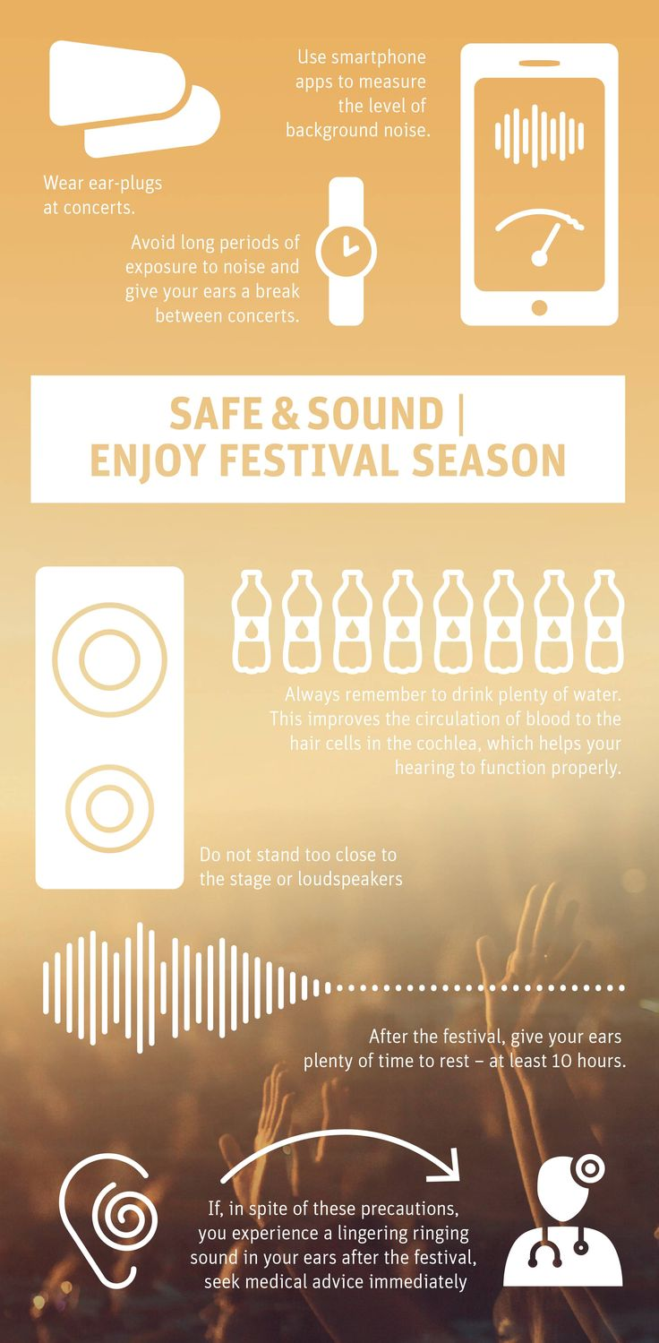 Enjoy the summer music festival season, and protect your ears