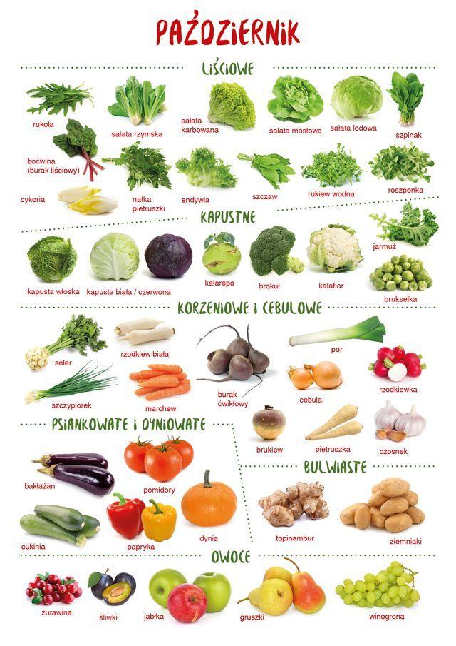 Lista październikowych warzyw i owoców do pobrania i wydrukowania. Październik to ostatni obfity w warzywa miesiąc  Ale patrząc optymistycznie, jeszcze przez miesiąc możemy cieszyć się sezonowymi kapu