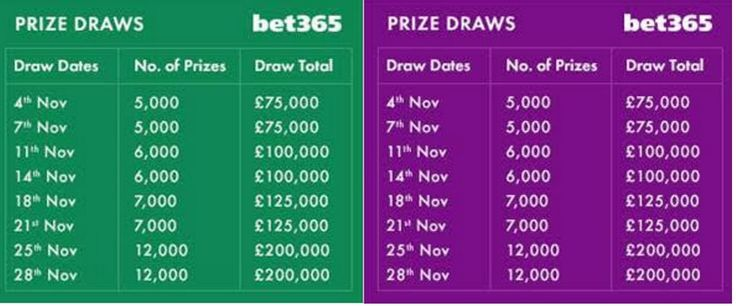 Get involved with Games at 1000 000 Slots Giveaway promotion from 31st October until 27th November.  http://www.slot-machines-paradise.com/news/fantastic-cash-prizes-to-be-won-in-the-1000000-slots-giveaway #bet365 #giveaway #slotsgratis #cashprizes