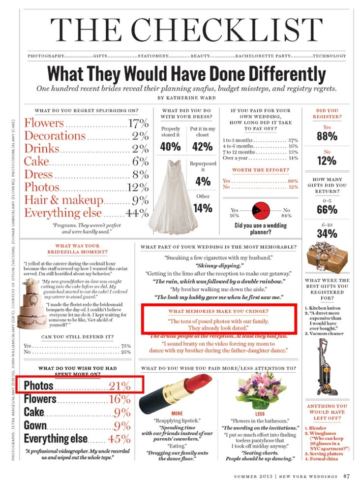 Wedding Planning Tips What Would Brides Have Done Differently Blog Wplcffws
