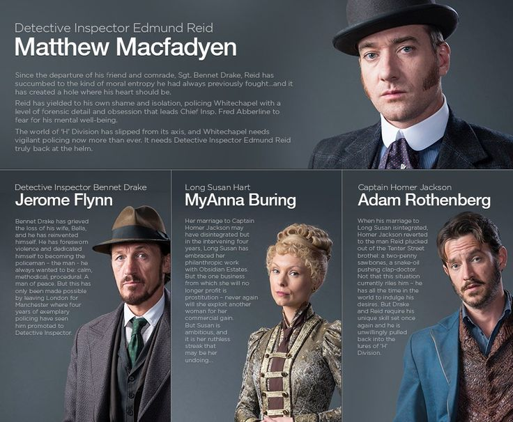 Meet the characters - Ripper Street Season 3