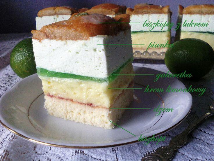 Ciasto Limonkowiec PRZEPIS