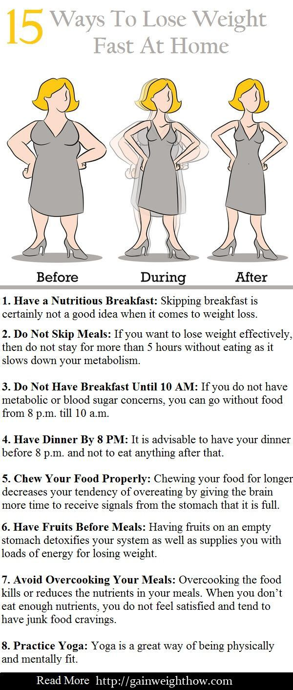 How To Lose Weight At Home Fast? Here Are 15 Proven Ways Follow Me