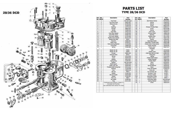 Image result for weber 36 dcd manual download free