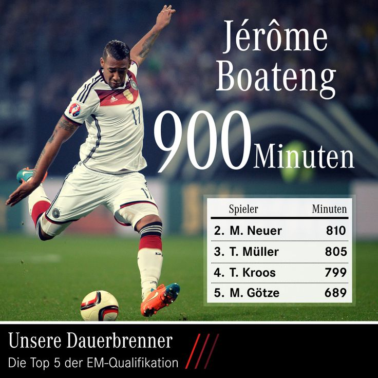 Jerome Boateng played 900 minute s Euro 2016 Ticket