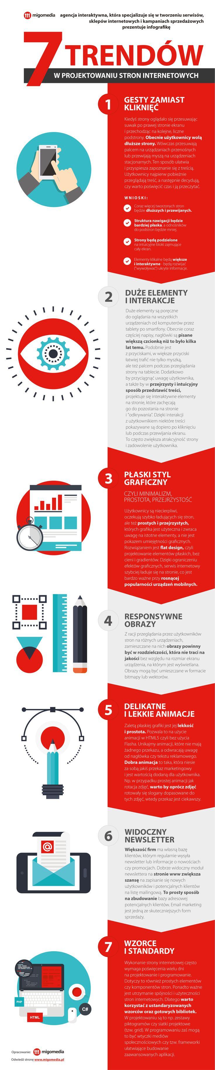 Infografika - 7 trendów w projektowaniu stron internetowych. Z uwagi na rozwój i rosnącą popularność urządzeń mobilnych zmieniają się  zachowania i oczekiwania użytkowników co do wyglądu i funkcjonalności stron. Warto wiedzieć jak podnieść atrakcyjność i użyteczność serwisu www. Udowodniono, że nowoczesna i atrakcyjna strona internetowa  sprawia, że firma jest postrzegana jako lider w branży. #migomedia #infografika #www