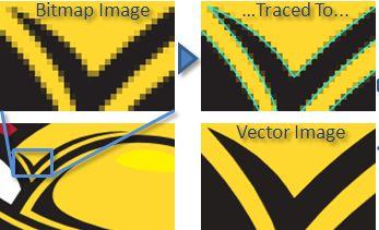 3 Sitios Web para Mejorar la Resolución de las imágenes.