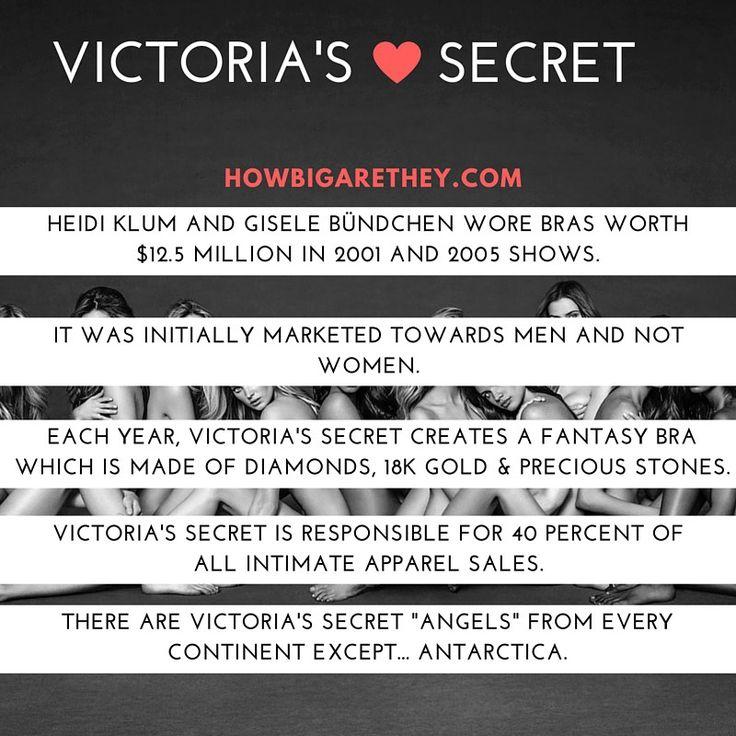 five facts about Victoria's Secret  #QuickFacts #VSFacts #VictoriasSecret #Facts