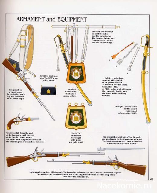 Armement et équipement des Chasseurs à Cheval de la Garde