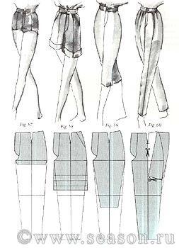transformations de la base pantalon à différentes longueurs