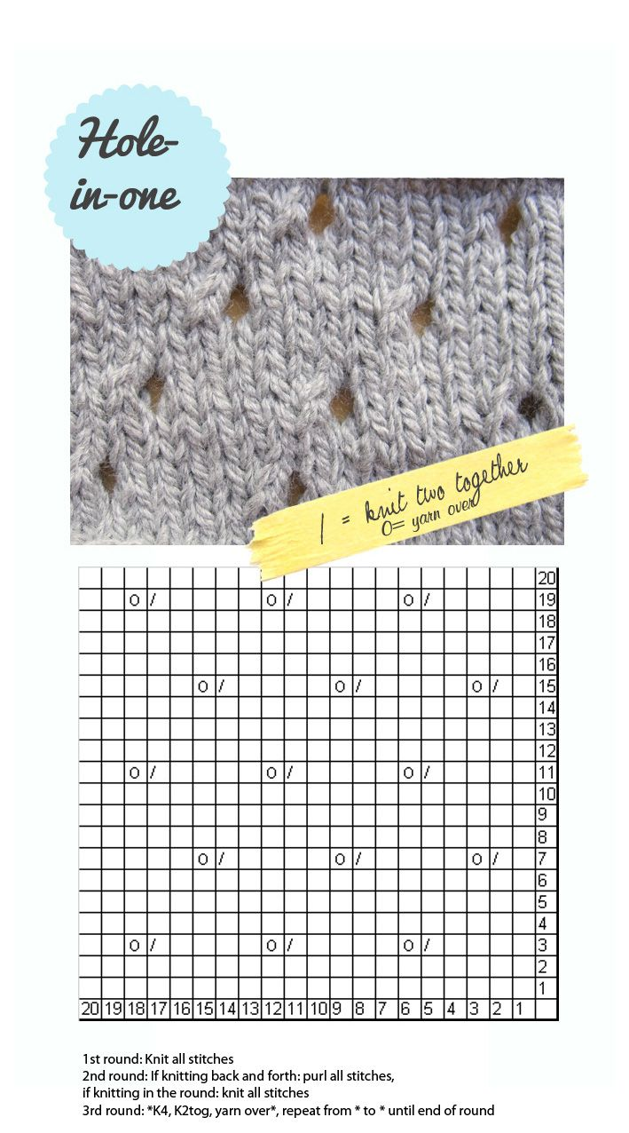 Free Knit Pattern: Hole in One // CopenhagenMadrid