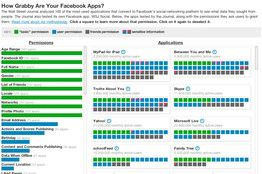 How Grabby are your Facebook Apps?