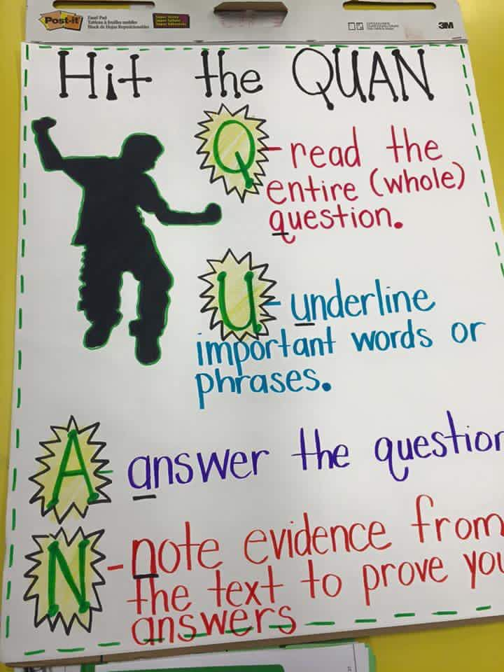 69 best Anchor Charts images on Pinterest School, Teaching ideas