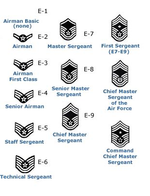 air force rank  printable | Enlisted Rank
