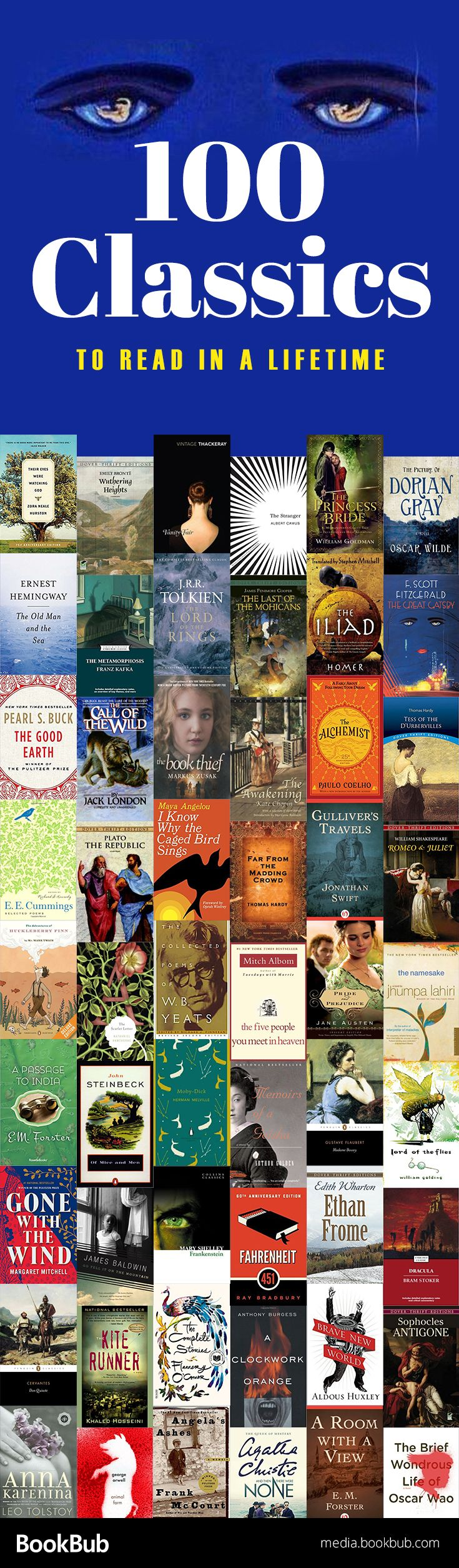 Looking for some classic book list with some of the best literature? Check out these classics for women, for teens, for kids, and more.
