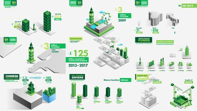 We were commissioned by CBRE to develop an infographic series based on a global real estate statistic report. 15 infographic pieces were developed. The videos were shown in simultaneous screens during the CBRE event.  Client: CBRE http://www.cbre.com Project Management: Veni Video Vici http://venivideovici.es Creative Direction / Illustration: Mauco Sosa http://maucososa.com Animation: Peter Cobo http://petercobo.com  Full project here: http://bit.ly/1mzbl7c