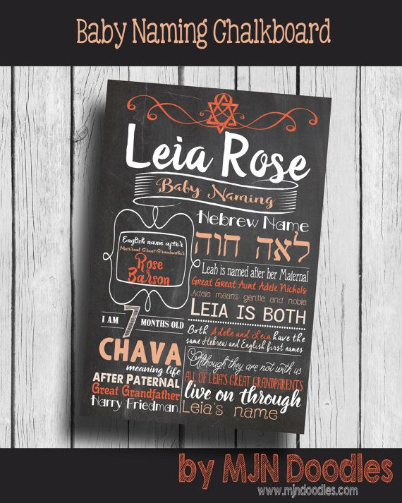 Baby Naming Ceremony Chalkboard - Baby Naming Decorations - Hebrew - Jewish - Baptism Board - Fall Baby Naming - Photo Prop - Digital File