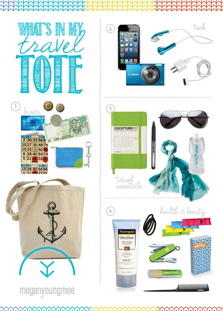 111 best images about beach bag ideas and other ideas on Pinterest
